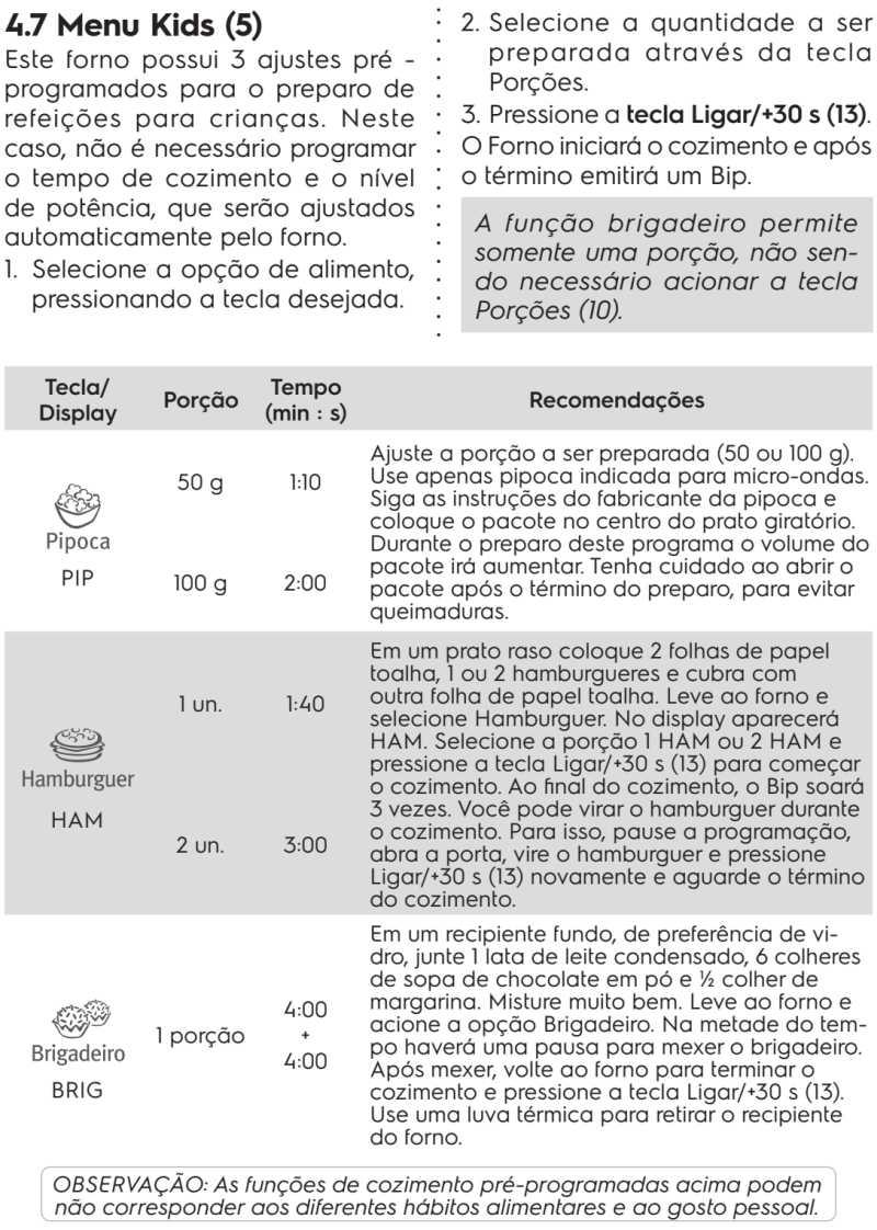 Microondas Electrolux MEG41 - como usar - menu kids