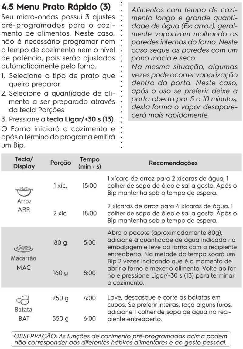 Microondas Electrolux MEG41 - como usar - menu pratos rápido