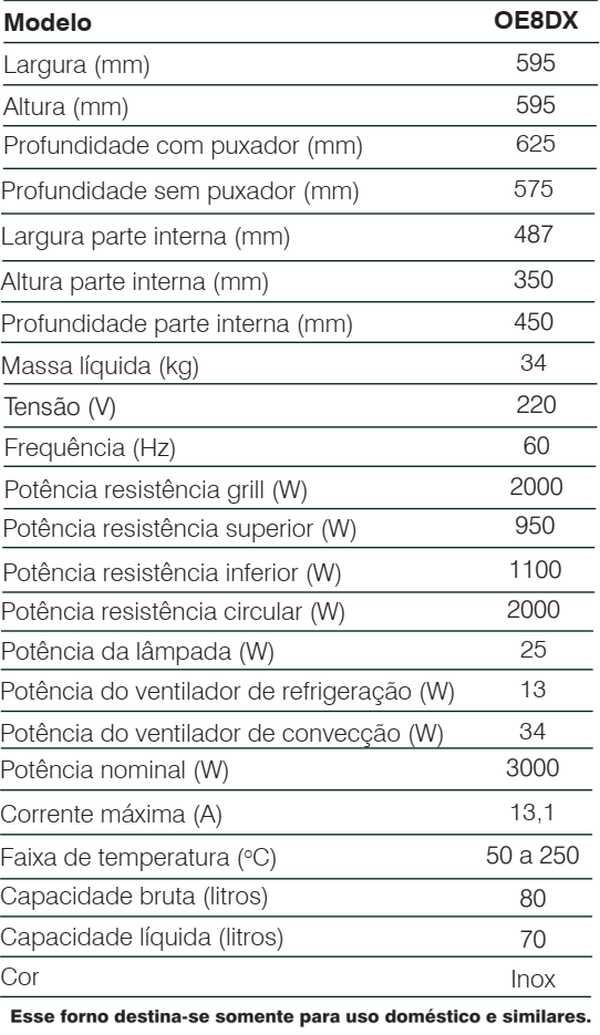 Forno elétrico Electrolux - conhecendo especificações técnica - OE8DX
