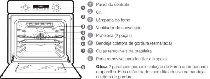 Forno elétrico Electrolux - conhecendo os componentes do OE8DX
