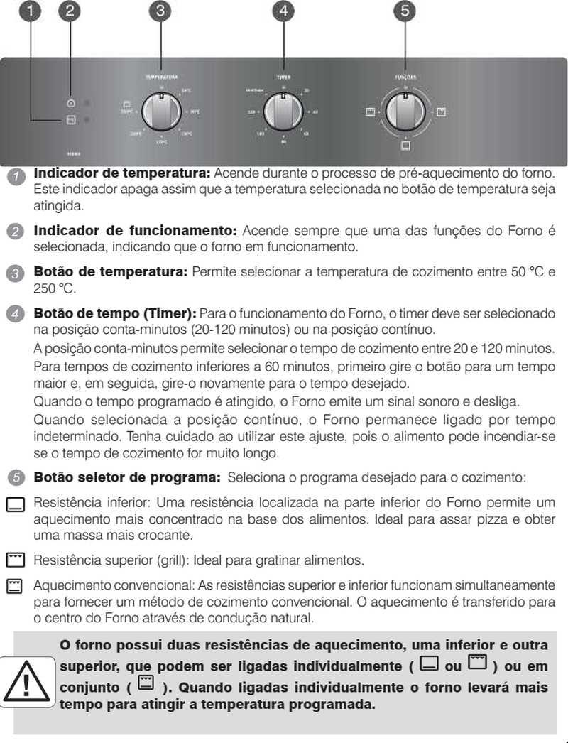 Forno elétrico Electrolux - conhecendo o painel de controle - OE8MB