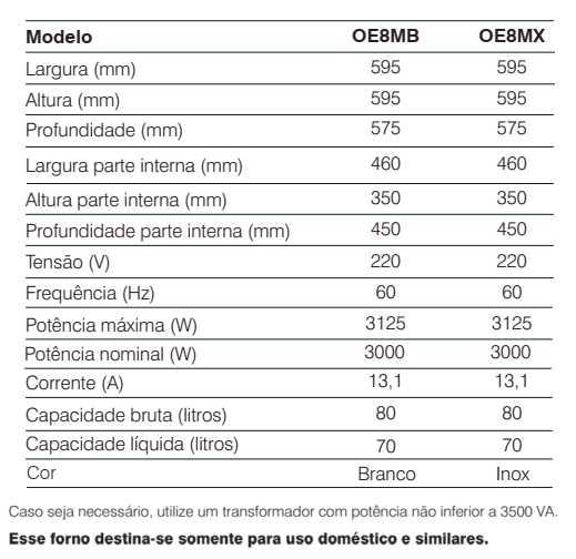Forno elétrico Electrolux - conhecendo especificações técnica - OE8MB