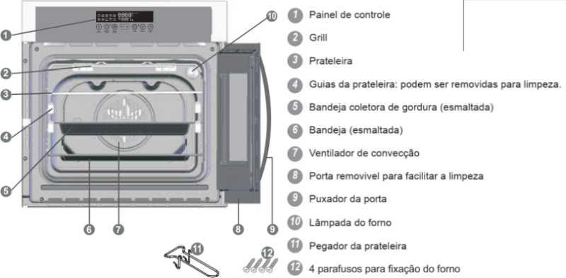 Forno elétrico Electrolux - conhecendo os componentes do OE9SX