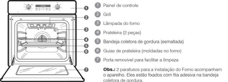 Forno a gás Electrolux - conhecendo os componentes do OG8DX