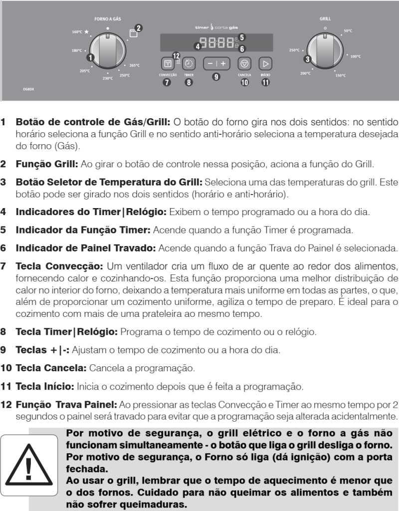 Forno a gás Electrolux - conhecendo o painel de controle - OG8DX