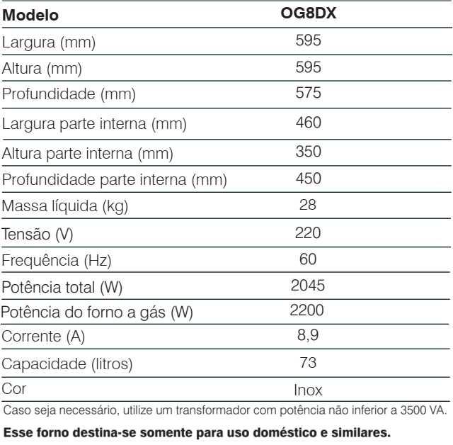 Forno a gás Electrolux - conhecendo especificações técnica - OG8DX
