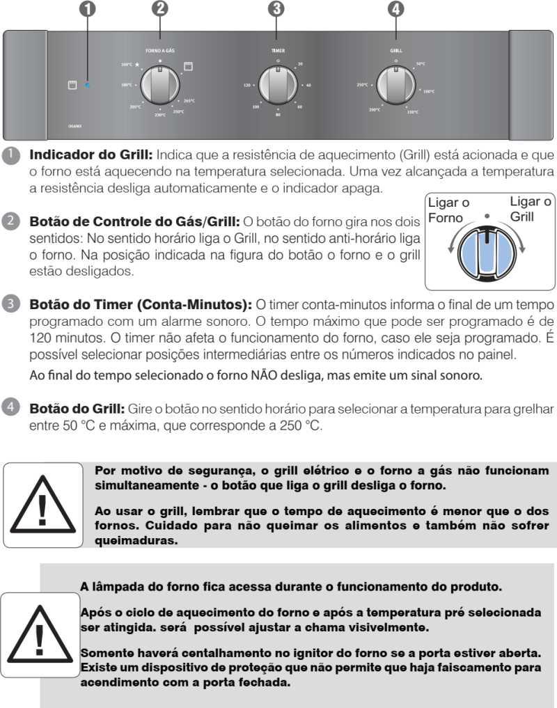 Forno a gás Electrolux - conhecendo o painel de controle - OG8MX