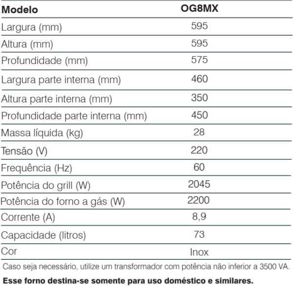Forno a gás Electrolux - conhecendo especificações técnica - OG8MX