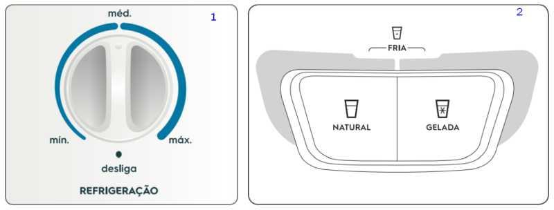 Purificador de água Electrolux - PC41X - como usar