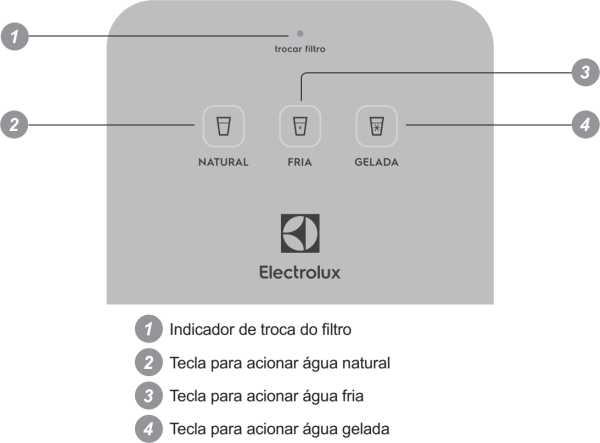 Purificador de água Electrolux - PE11B - como usar