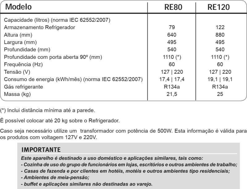 Frigobar Electrolux - conhecendo especificações técnica - RE80