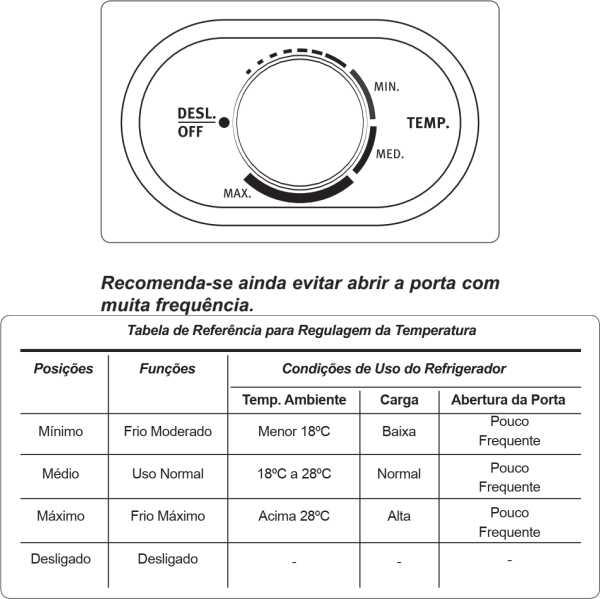 Frigobar Electrolux - ajustando temperatura - RE120