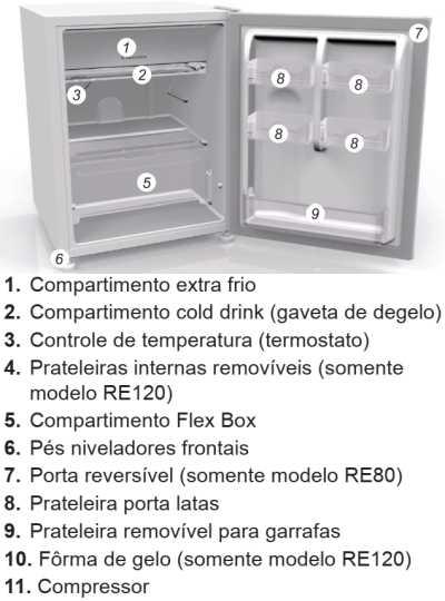 Frigobar Electrolux - conhecendo os componentes - RE80