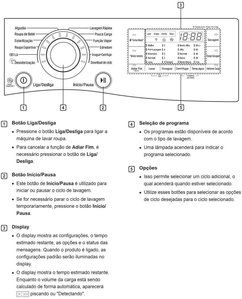 Lava e seca LG 14 Kg - WD1014R - painel de controle