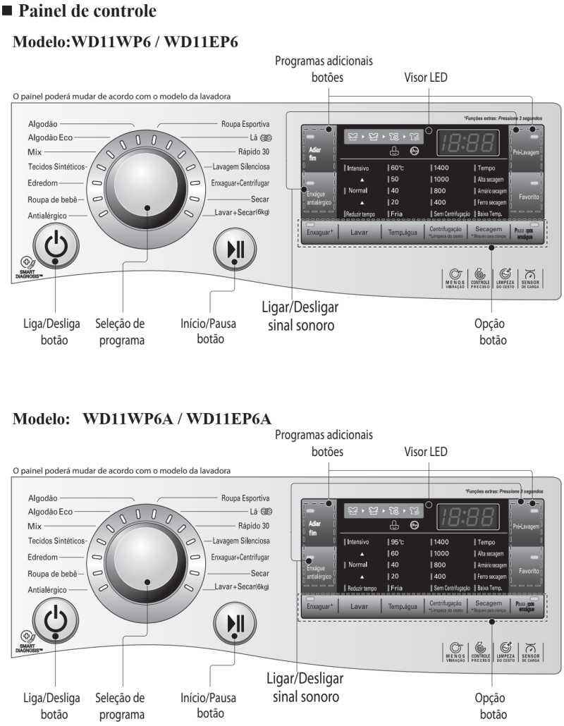 Lava e seca LG 11 Kg  WD11EP6 - WDWP6 - painel de controle