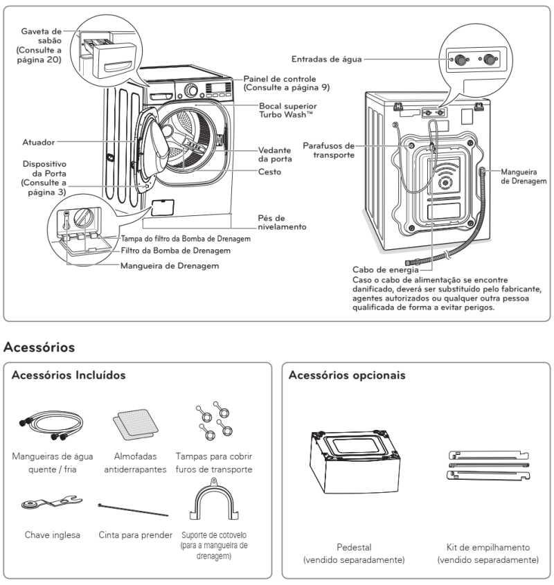 Lava e Seca LG 16 Kg - WD1316 - conhecendo produto - os componentes