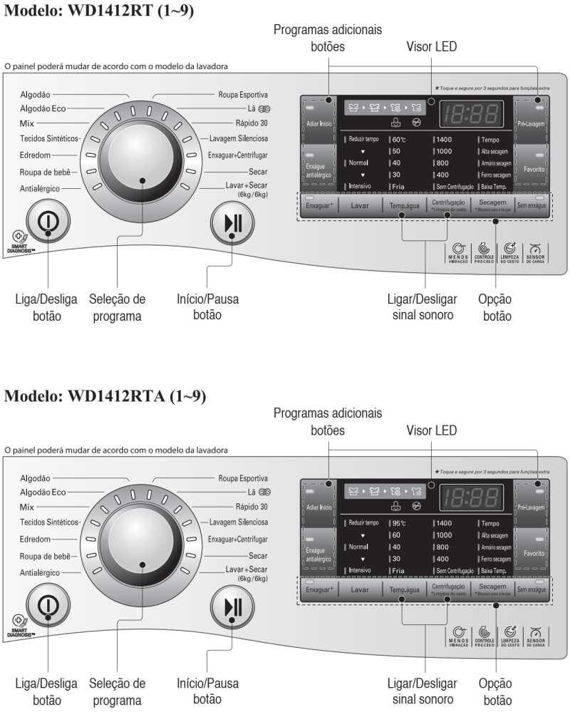 Lava e seca LG 10,2 Kg - WD1412RT - painel de controle