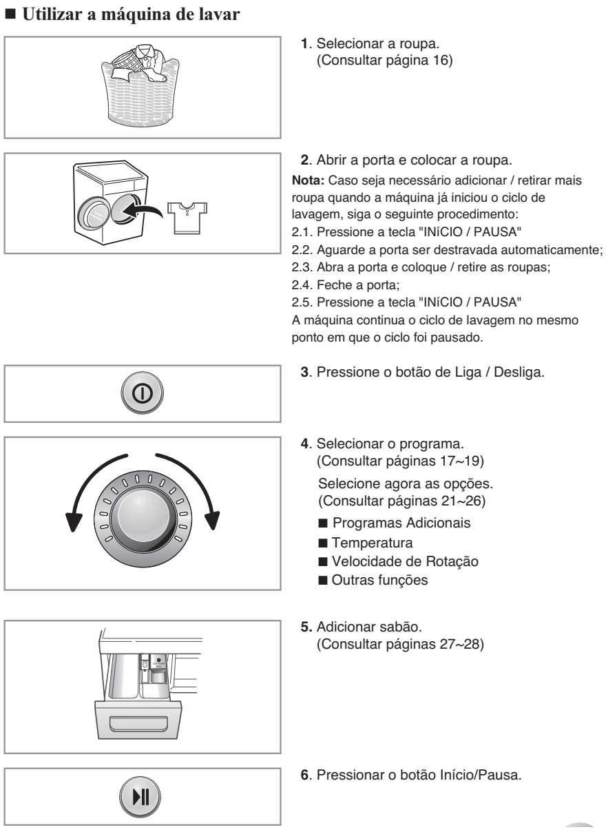 Lava e seca LG 10,2 Kg - WD1412RTB - usando a máquina