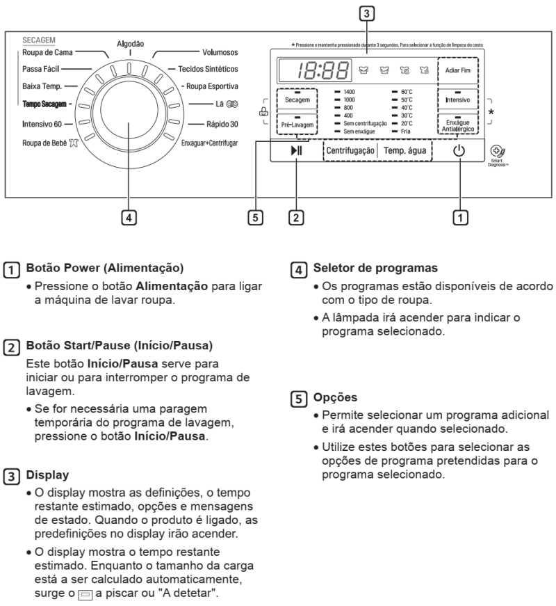 Lava e seca LG 8,5 Kg - WD9WE6 - painel de controle