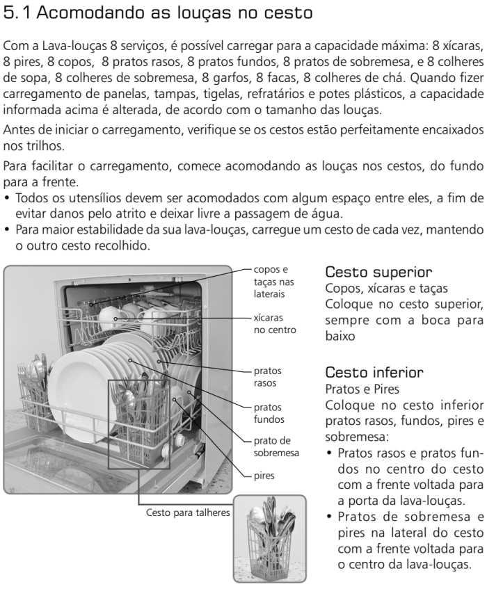 Lava louças Brastemp BLF08 - como usar 1