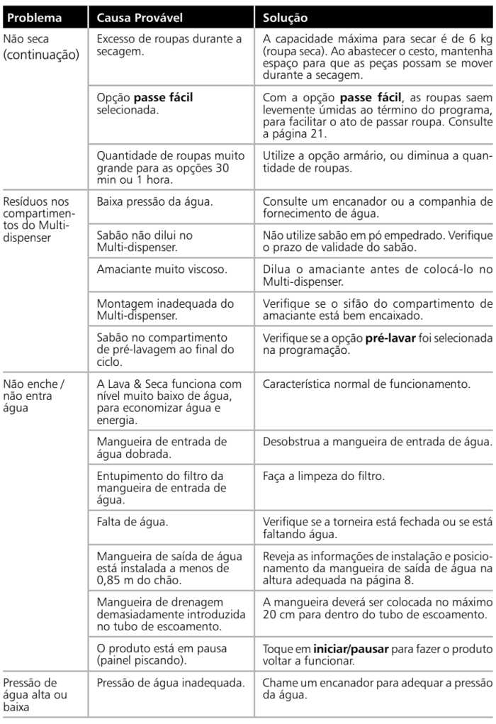 Lava e seca Brastemp -  solução de problemas 2 - BNS10