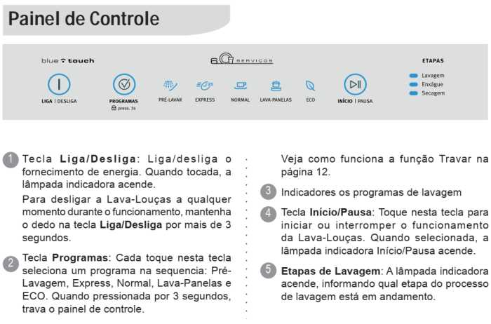Lava louças Electrolux - LE06 - como usar - painel de controle