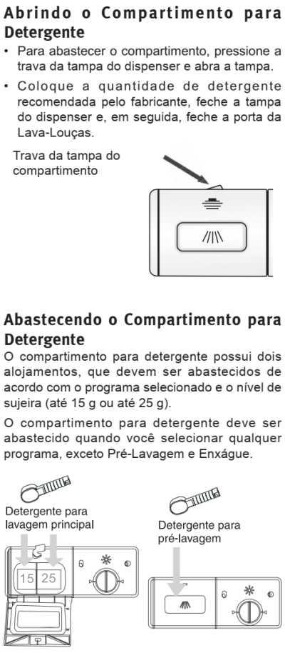 Lava louças Electrolux - LE06 - como usar - abastecendo detergente