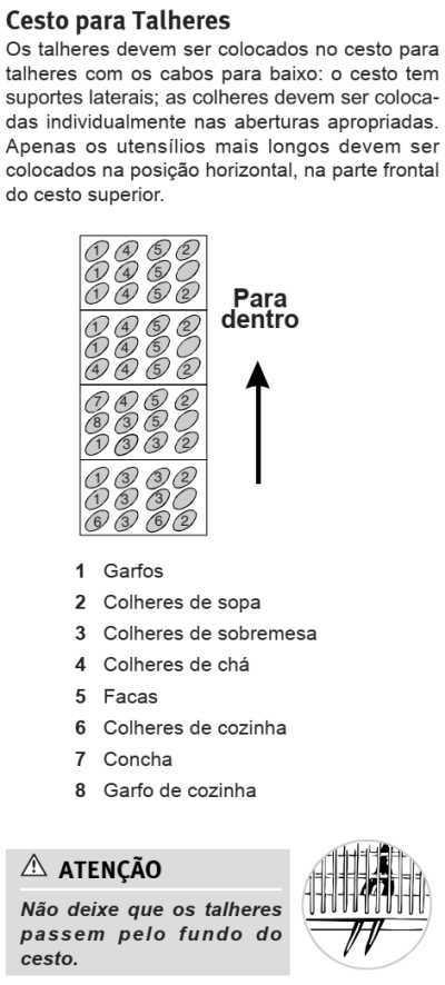 Lava louças Electrolux - LE09 - como usar - abastecendo cesto talheres