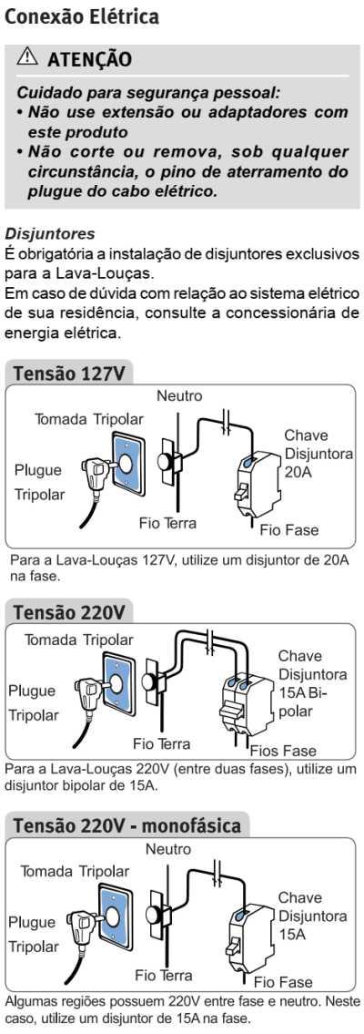 Lava louças Electrolux - LE09 - instalando produto 4