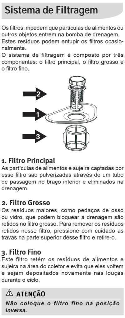 Lava louças Electrolux - LE09 - limpeza e manutenção 2