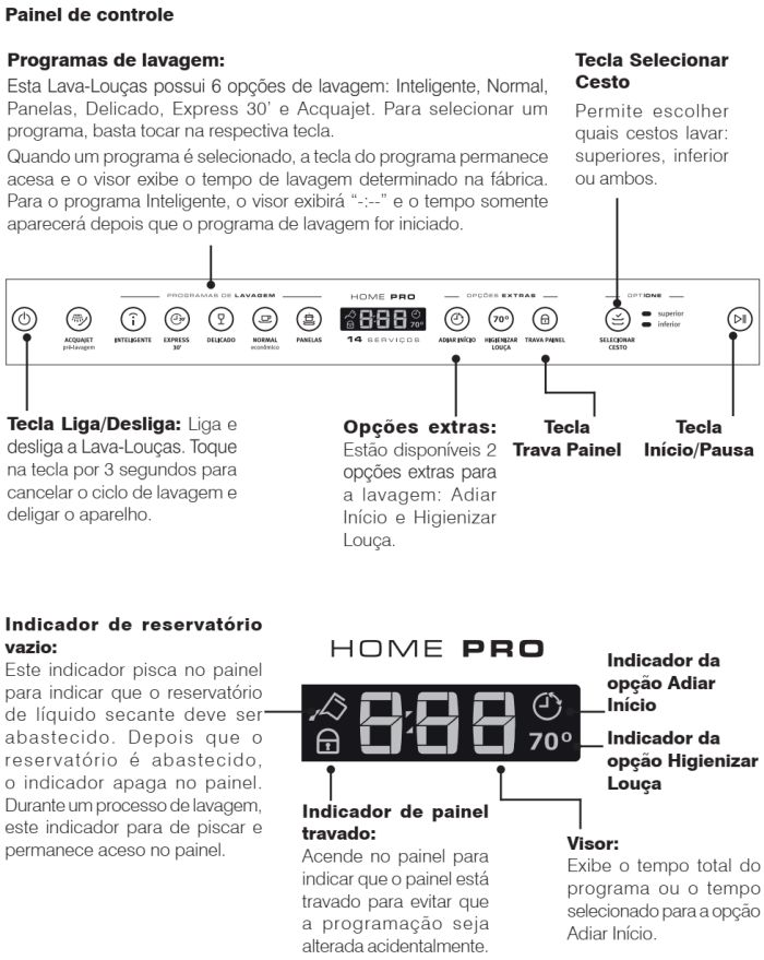Lava louças Electrolux - LF14X - como usar - painel de controle