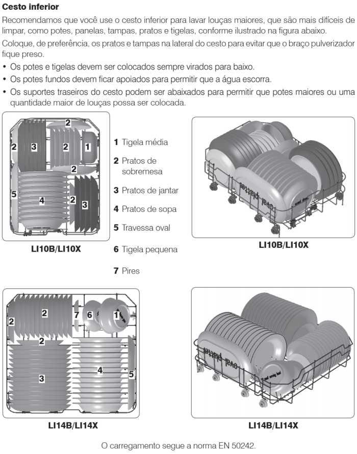 Lava louças Electrolux - LI14 - como usar - abastecendo cesto inferior