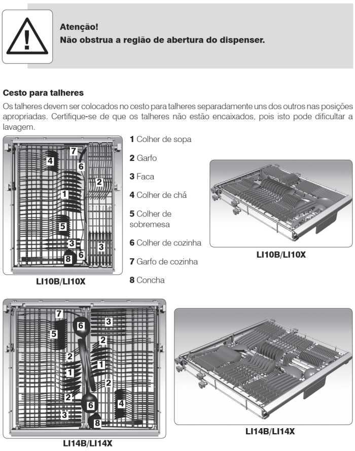 Lava louças Electrolux - LI14 - como usar - abastecendo cesto para talheres