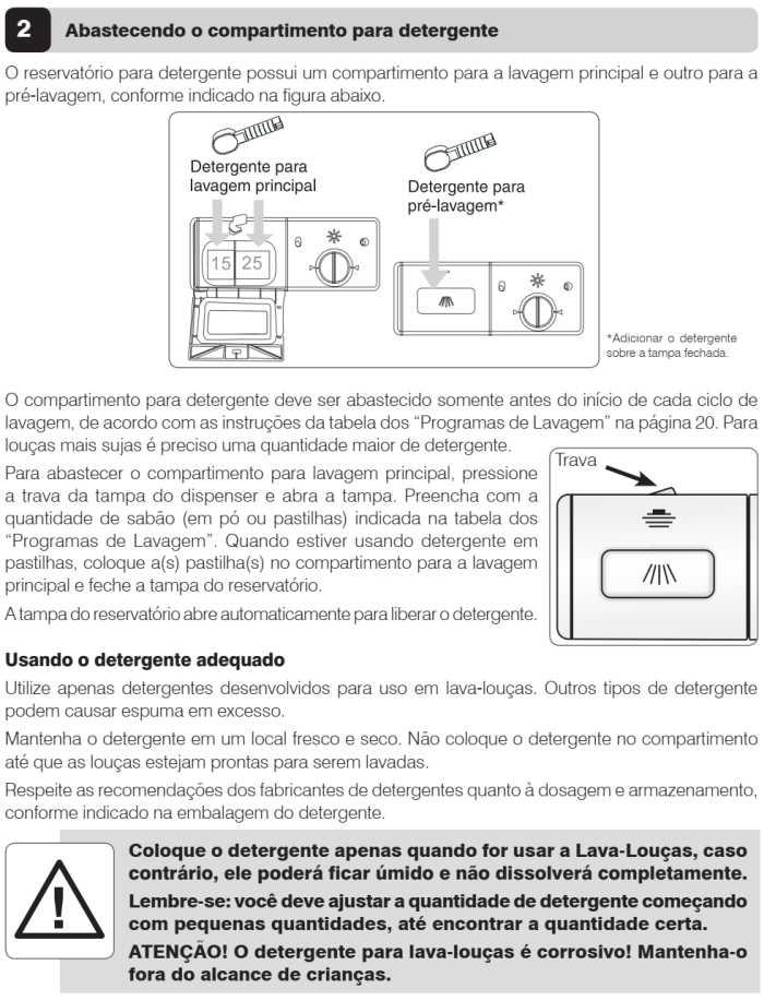 Lava louças Electrolux - LI14 - como usar - abastecendo detergente