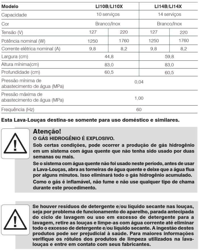 Lava louças Electrolux - LI14 - conhecendo as especificações técnica