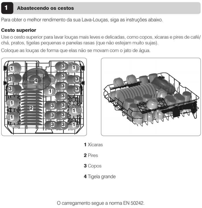 Lava louças Electrolux - LF14X - como usar - abastecendo cesto superior