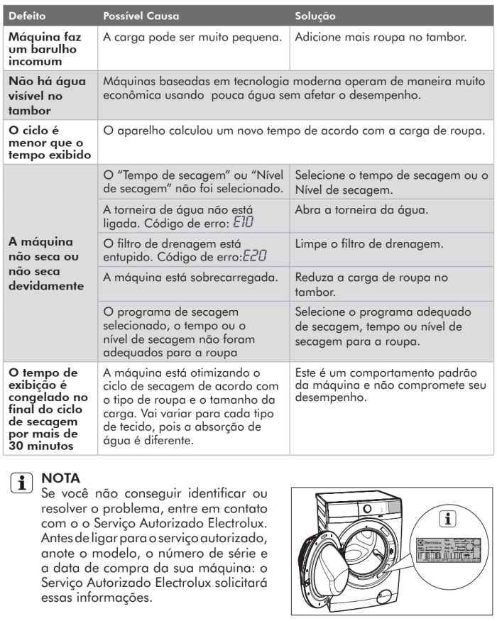 Lava e seca Electrolux - LSP11  - solução de problemas 5