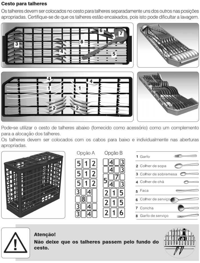 Lava louças Electrolux - LV08 - como usar - abastecendo cesto talheres