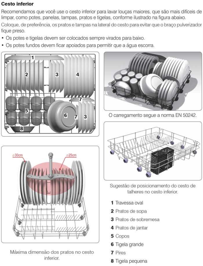 Lava louças Electrolux - LV08 - como usar - abastecendo cesto inferior