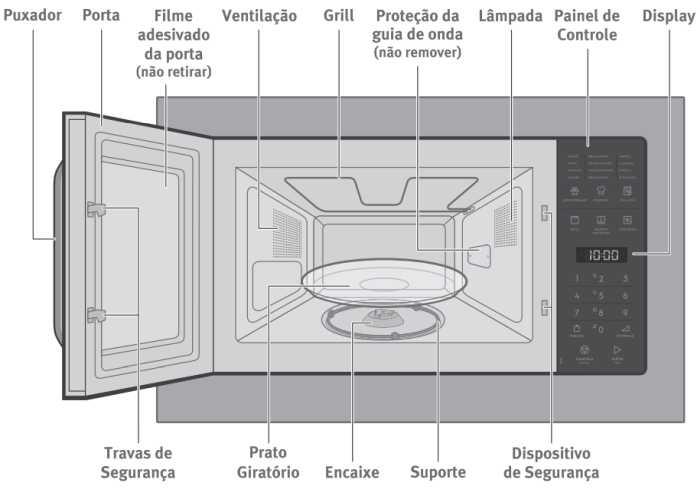 Microondas Electrolux MB38T - conhecendo produto