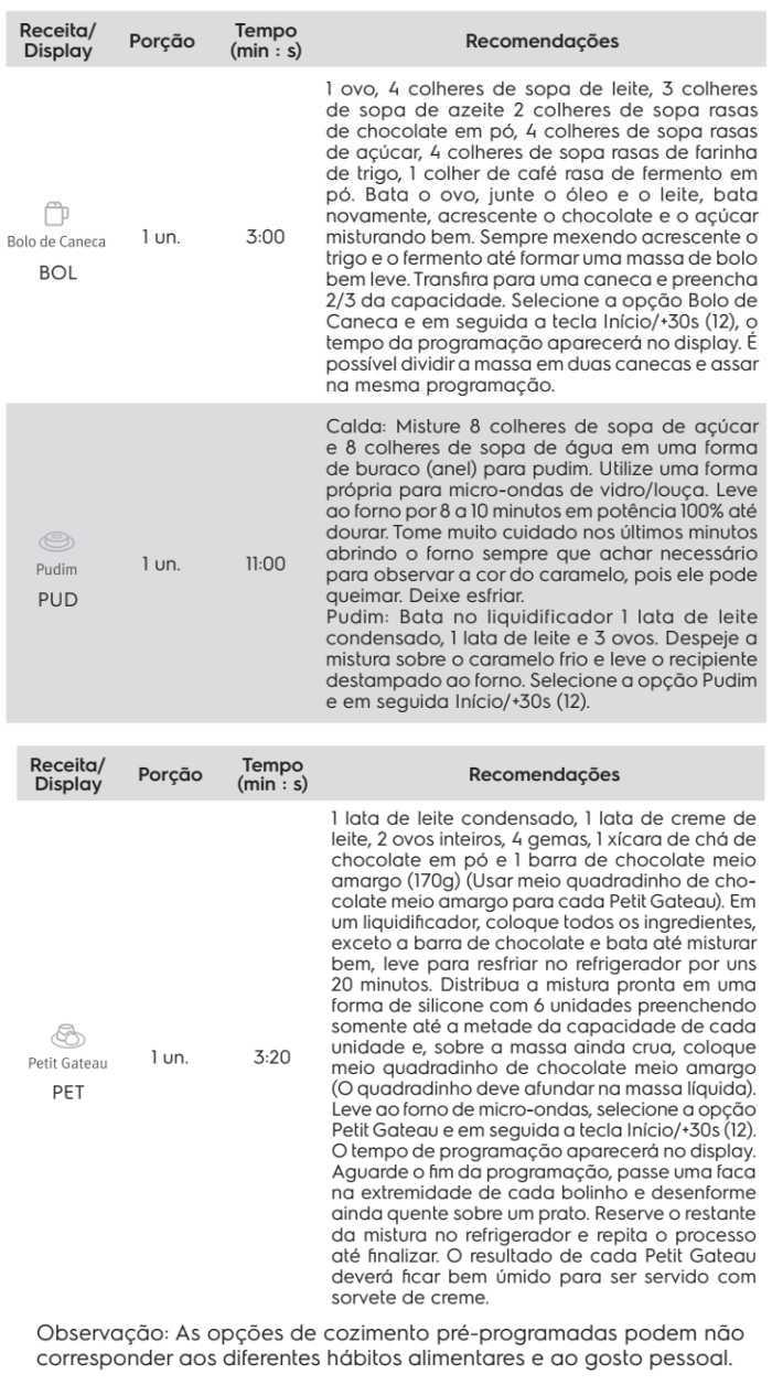 Microondas Electrolux MB41G - menu sobremesa