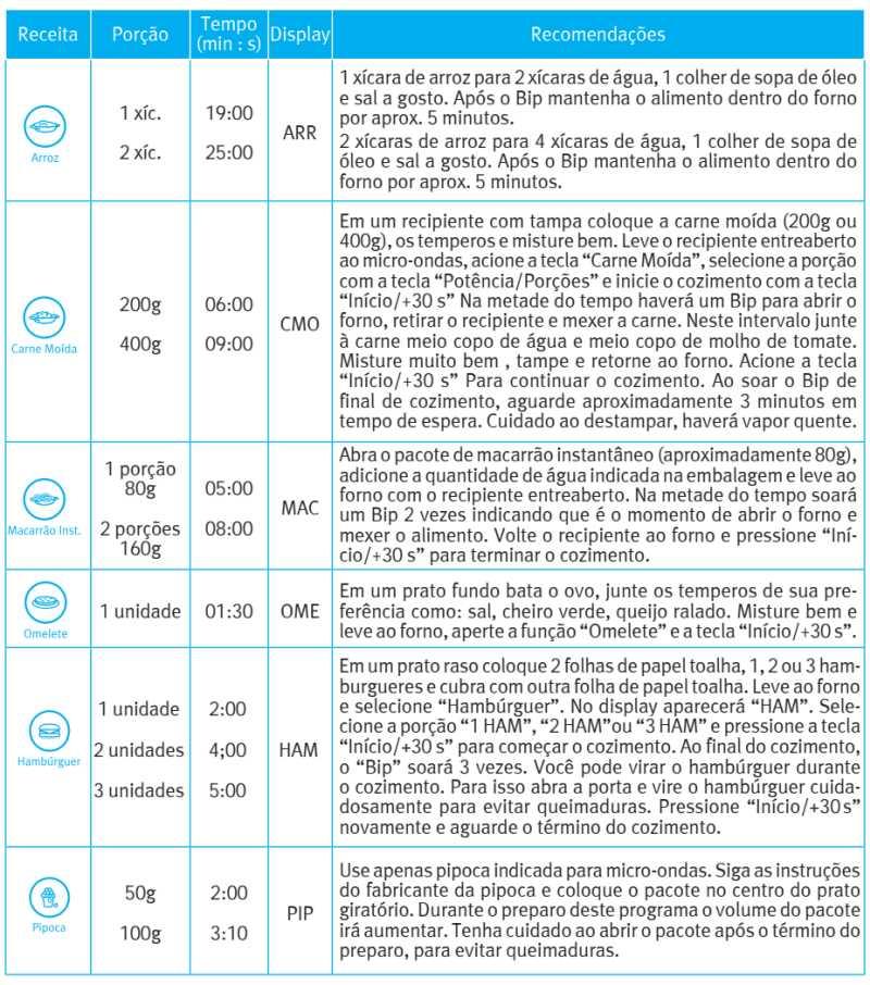 Microondas Electrolux MA30S - utilizando os menus