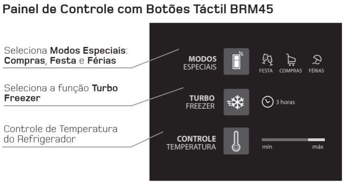 Geladeira Brastemp BRM45 - funções especiais - painel