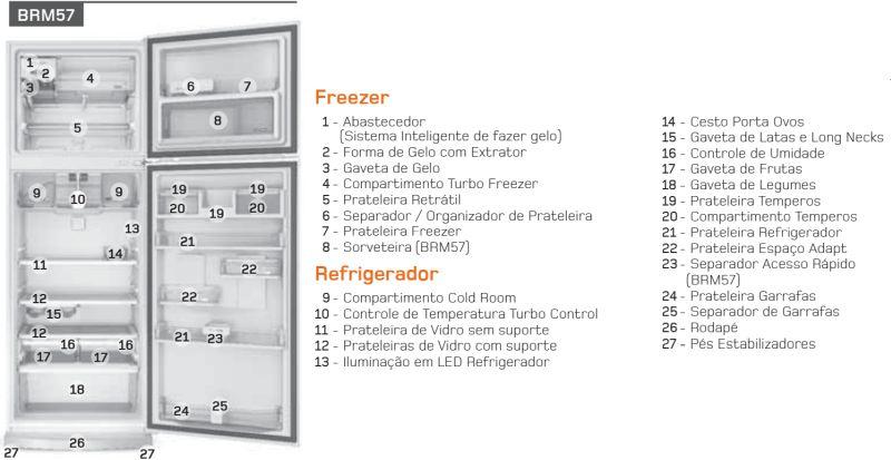 Geladeira Brastemp - BRM57 - conhecendo produto 1