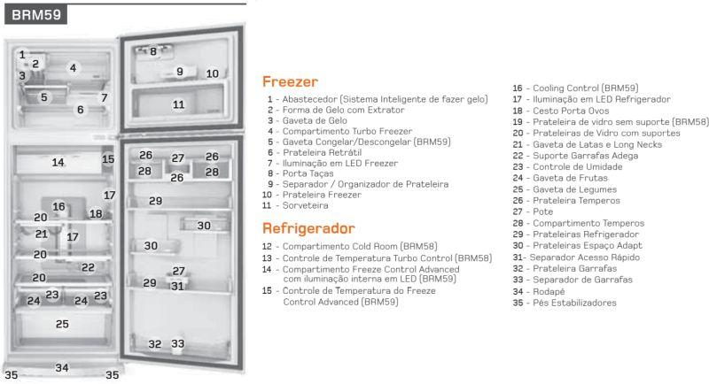 Geladeira Brastemp - BRM59 - conhecendo produto 1
