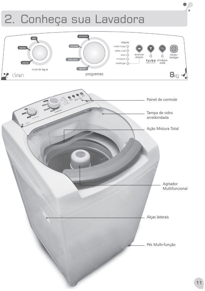 Lavadora de roupas Brastemp - BWB08 - conhecendo produto 1