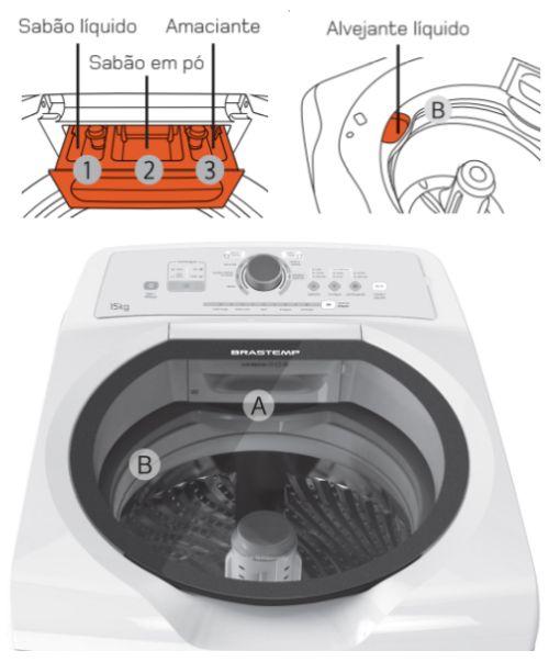 Lavadora de roupas Brastemp - BWN15 - como usar 2