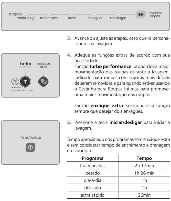 Lavadora de roupas Brastemp - BWL09 - como usar 6