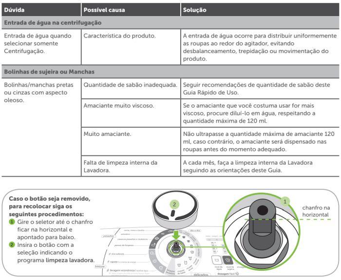 Lavadora de roupas Consul - CWH14 - solução de problemas