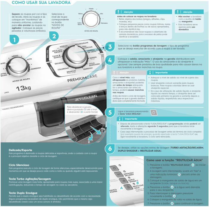 Lavadora de roupas Electrolux LPR13 - como usar 1
